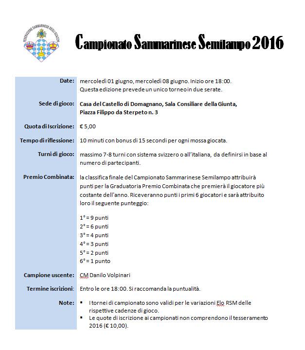 Campionati Sammarinesi Lampo e Semilampo 2016